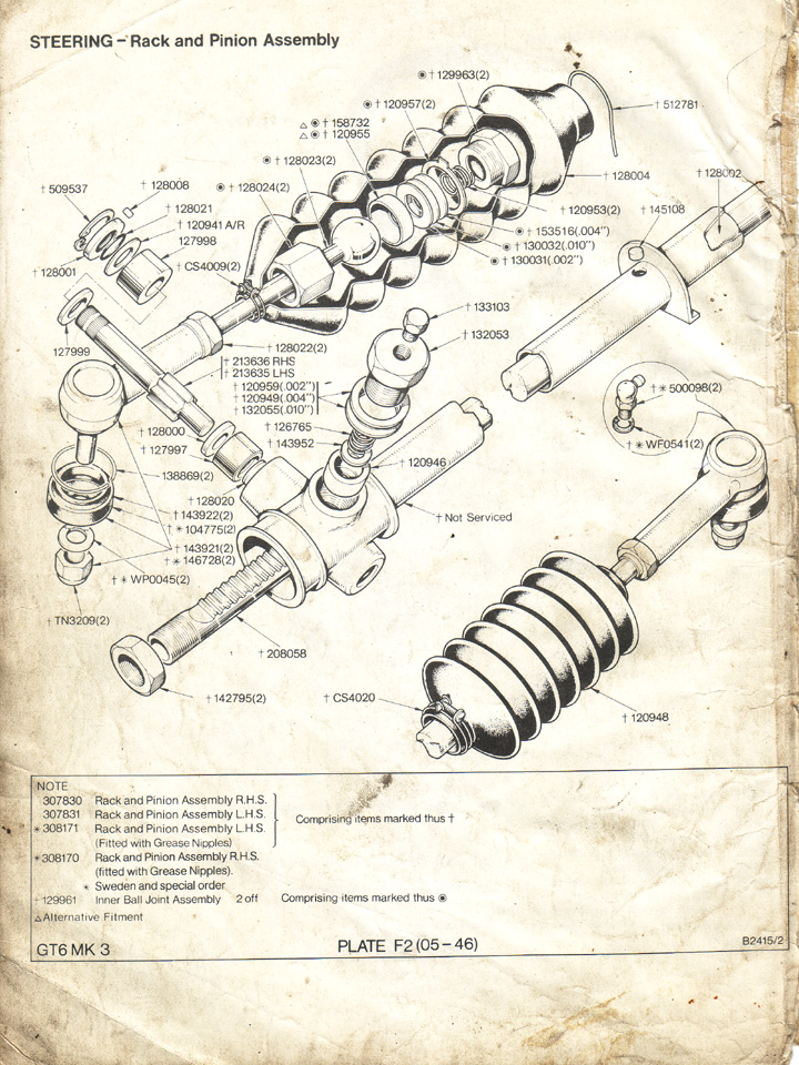 Rack And Pinion Assembly   Canley Classics