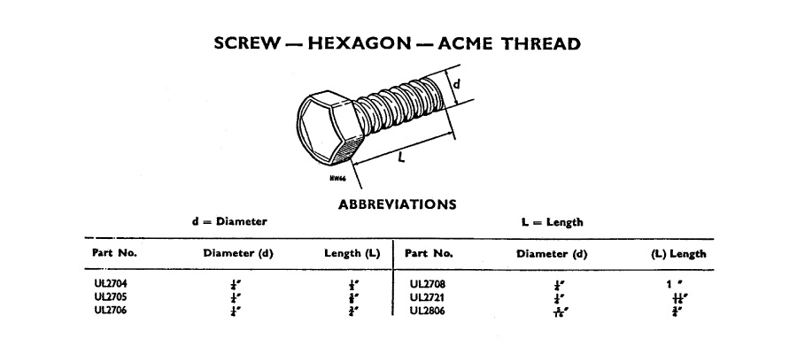 Screw - Hexagon