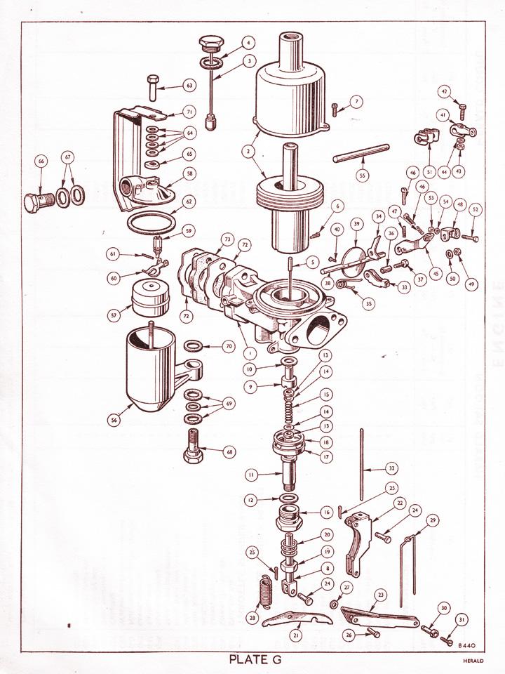 SU Carburettors   Canley Classics