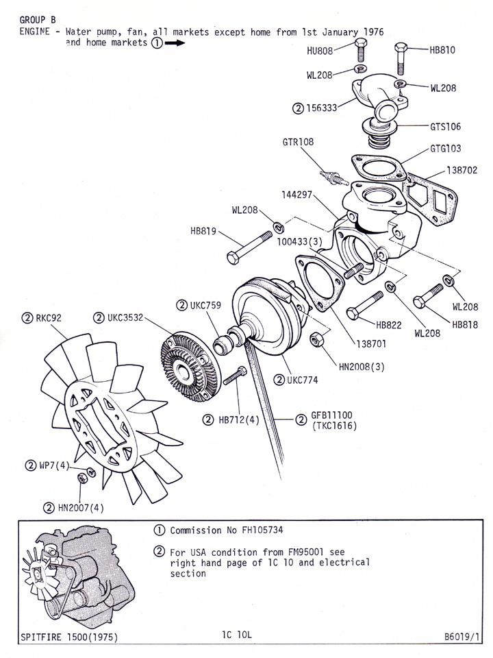 Water Pump Motor Parts Name