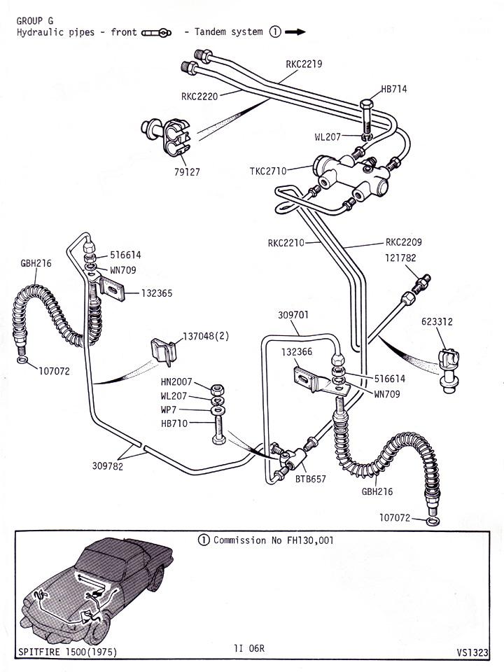 Hydraulic Clutch System Diagram : Hydraulic pipes front tandem system canley classics