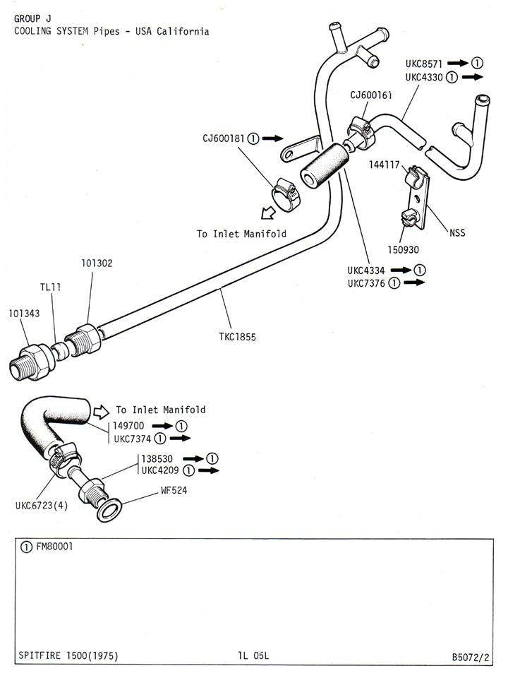 triumph spitfire 1500 engine diagram bentley rolls