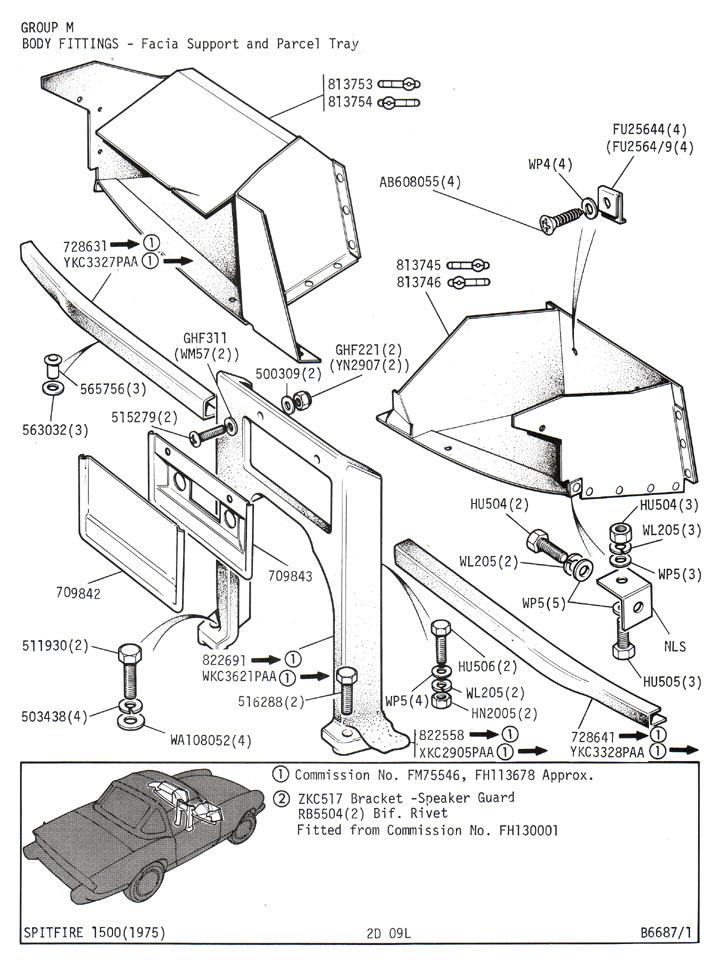 Austin Healey Sprite Mk1 Wiring Diagram