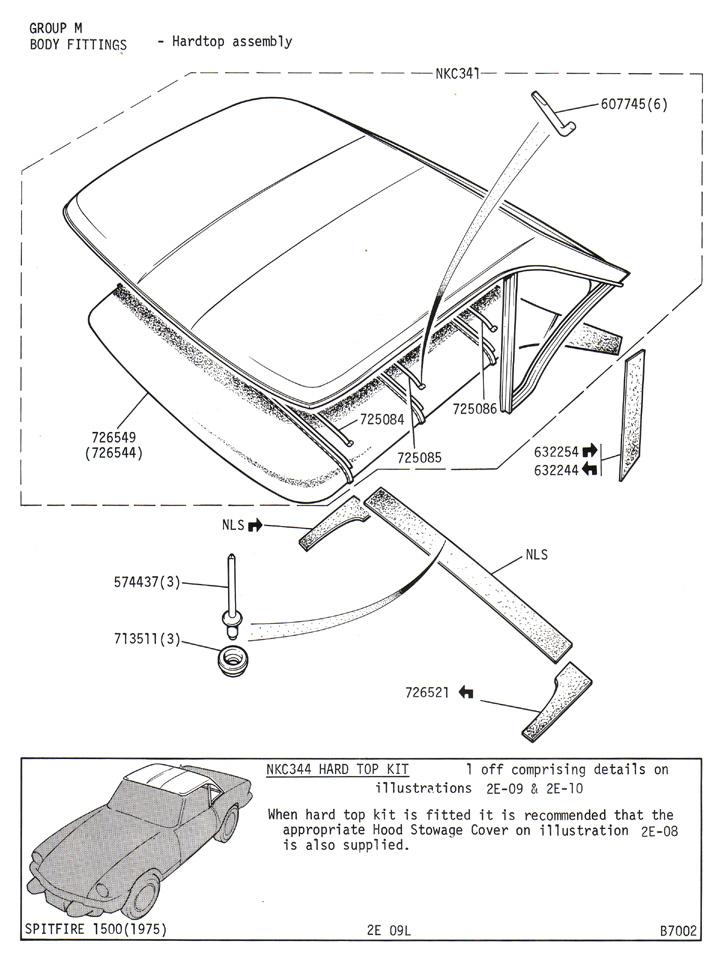 hardtop assembly   canley classics