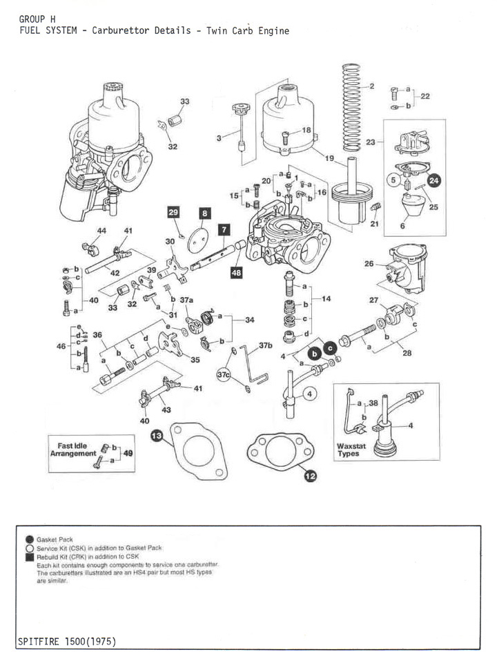 carburettor details