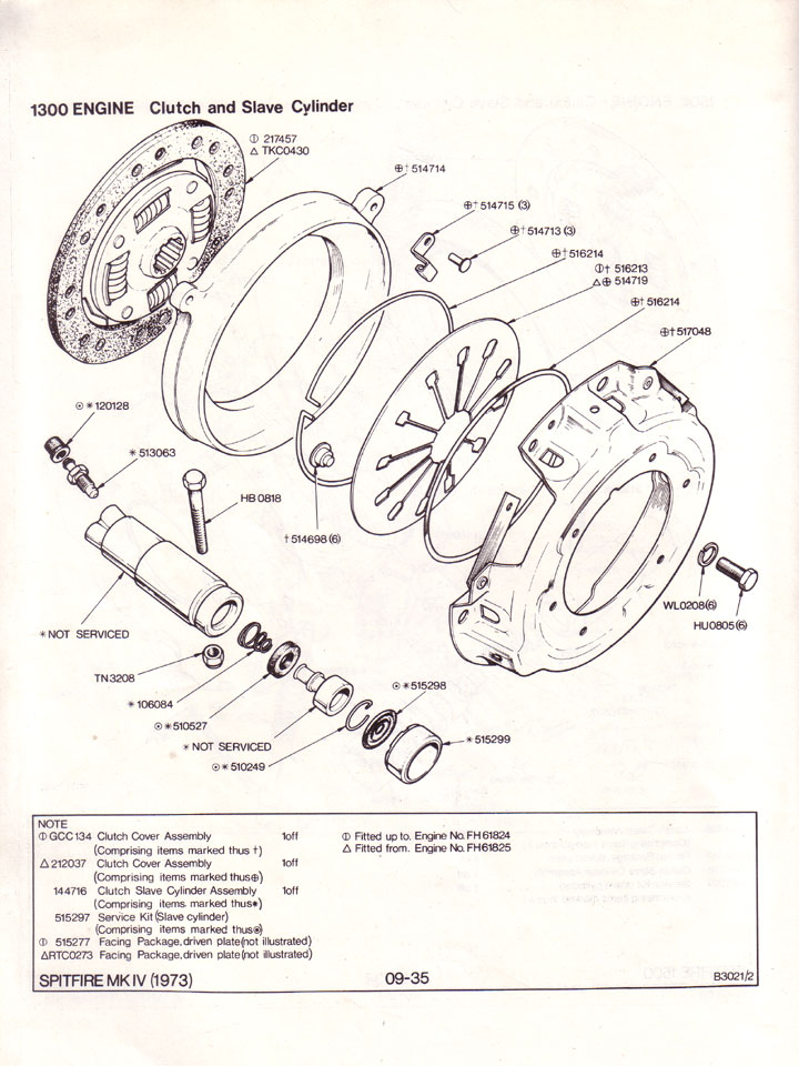 diagram of chevy clutch slave cylinder  diagram  free