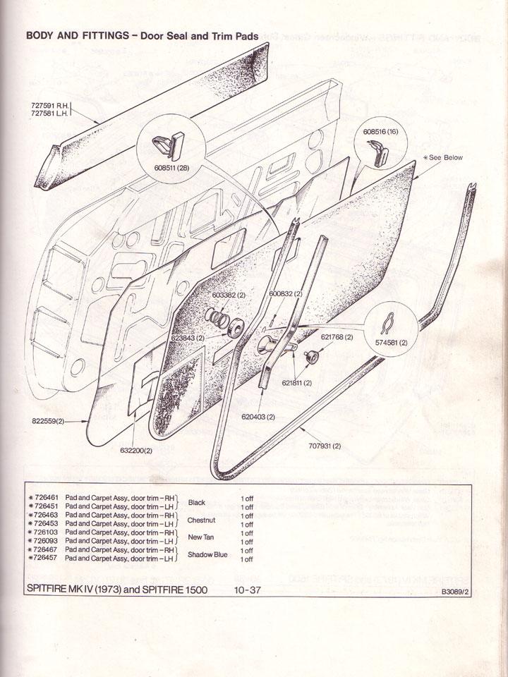 Door Seal and Trim Pads  Spitfire MkIV   Canley Classics