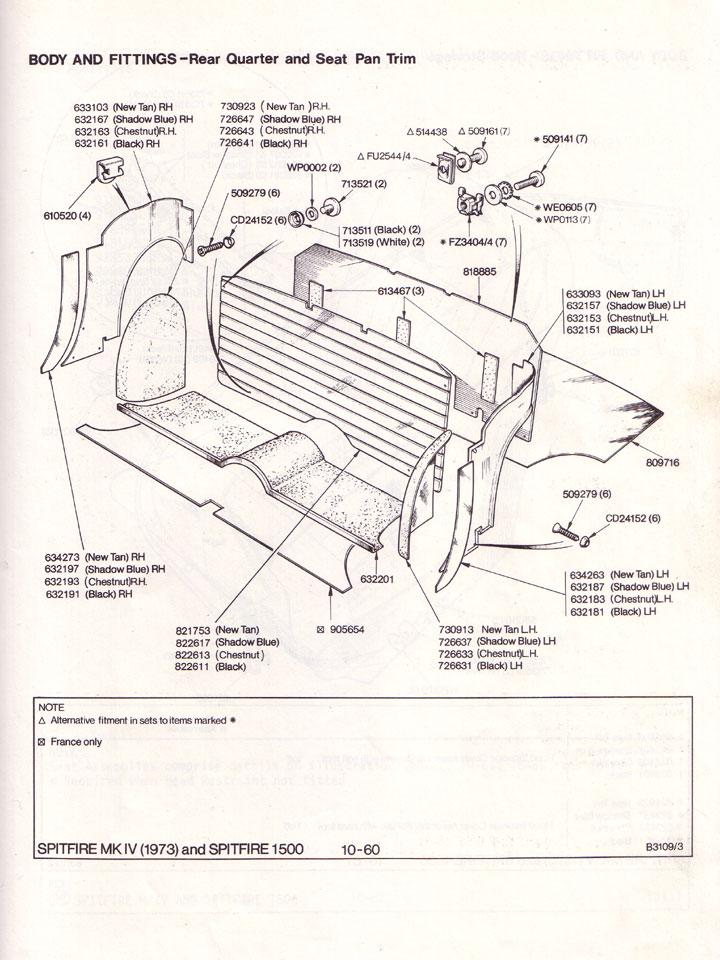 Rear Quarter And Seat Pan Trim
