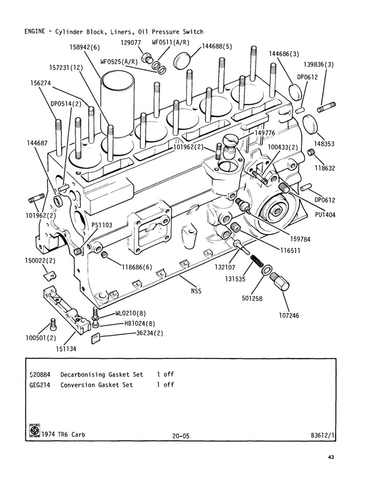 triumph tr6 pressure switch wiring diagram get free image about wiring diagram
