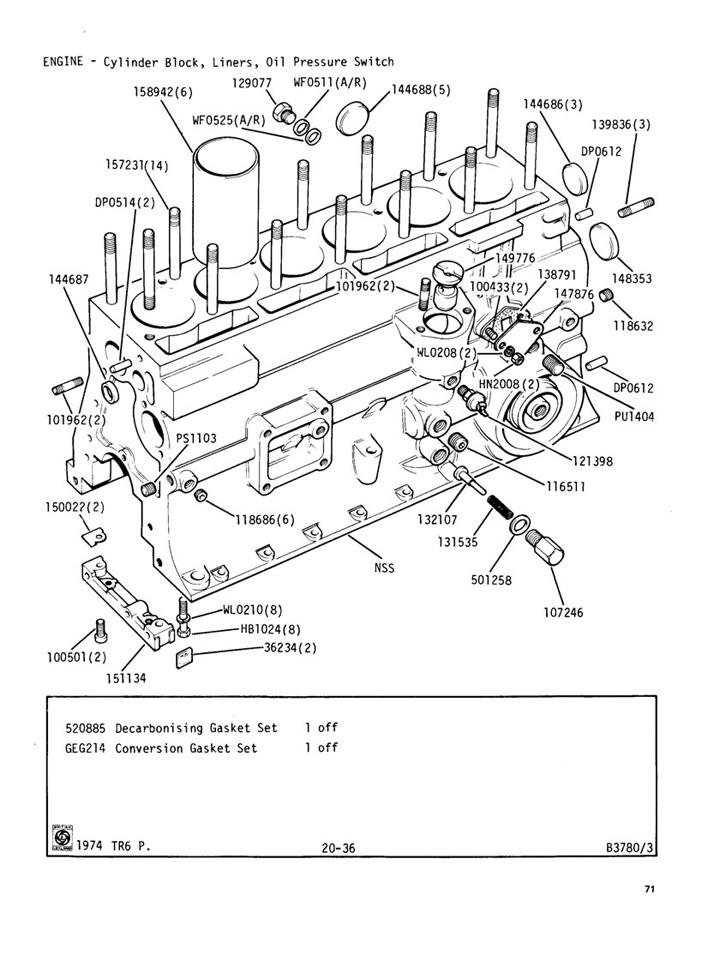 Engine Cylinder Diagram