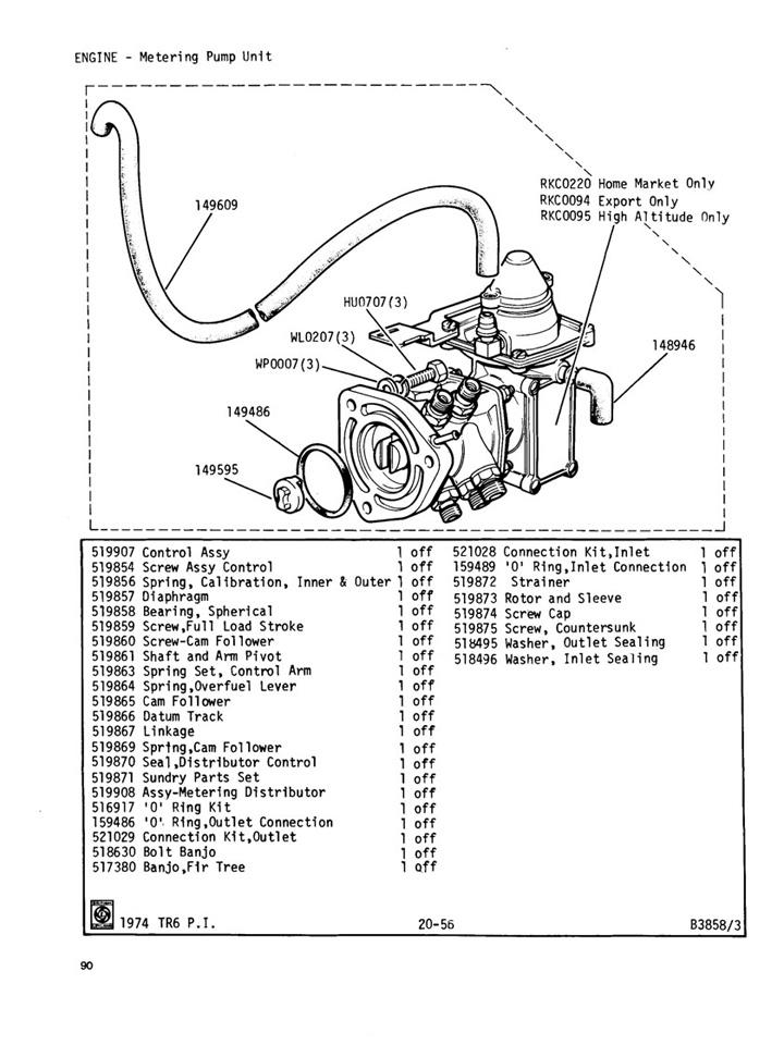 metering pump unit   canley classics